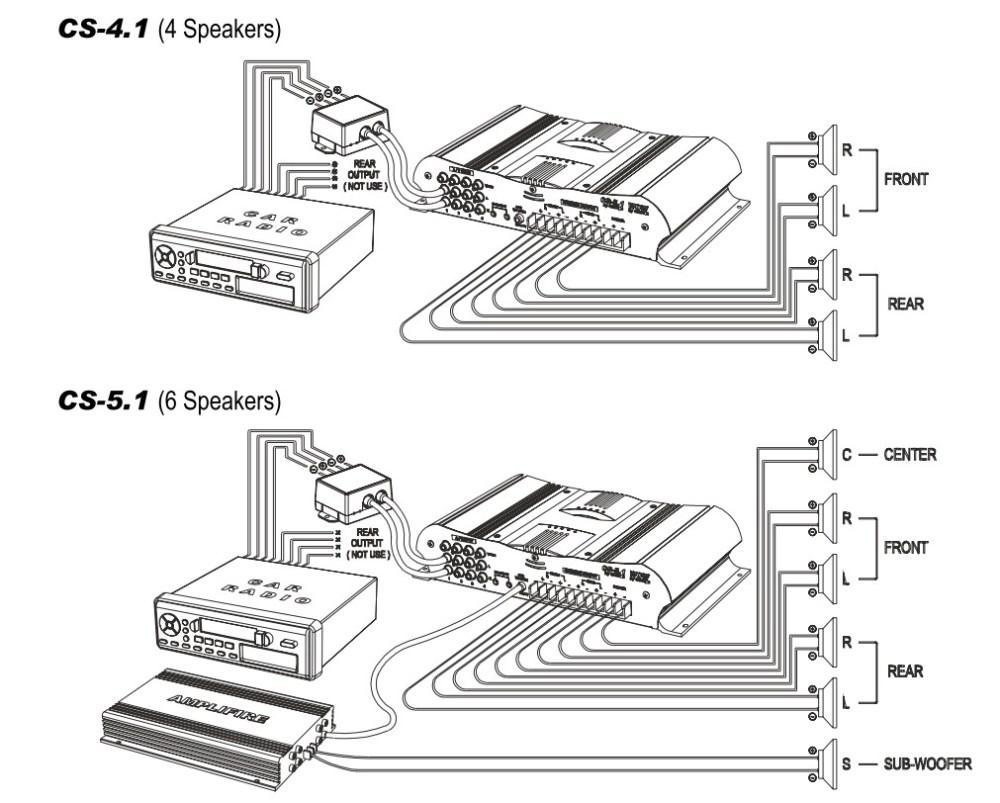 medium resolution of stereo