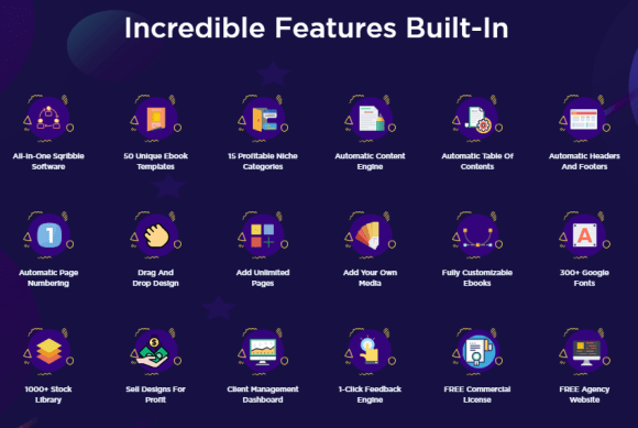Incredible built-in features in Sqribble: All in one software, 50- unique ebook templates, 15 profitable niche categories, automatic content engine, automatic table of contents, automatic headers and footers, automatic page numbering, drag and drop design, add unlimited pages, add your own media, fully customizable eBooks,  300+ Google fonts, 1000+ stock library, sell designs for profit, client management dashboard, 1 click feedback engine, free commercial license, free agency website.