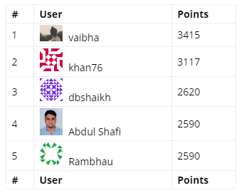 Prize Winners_October-2018