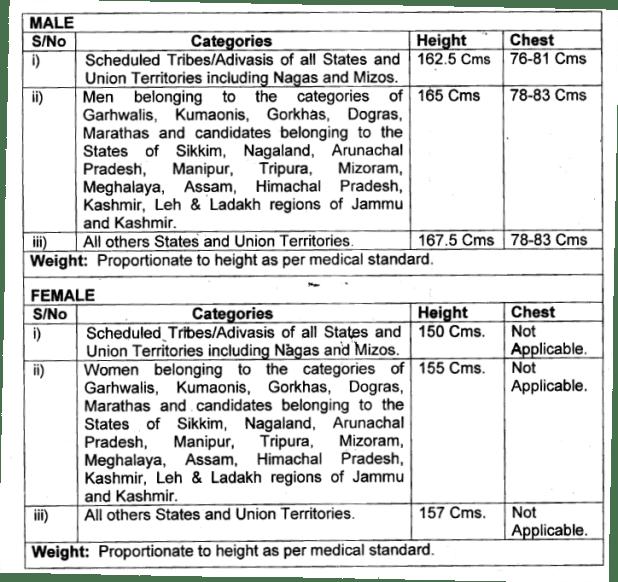 BSF-1763 Constable-Tradesmen_Physical