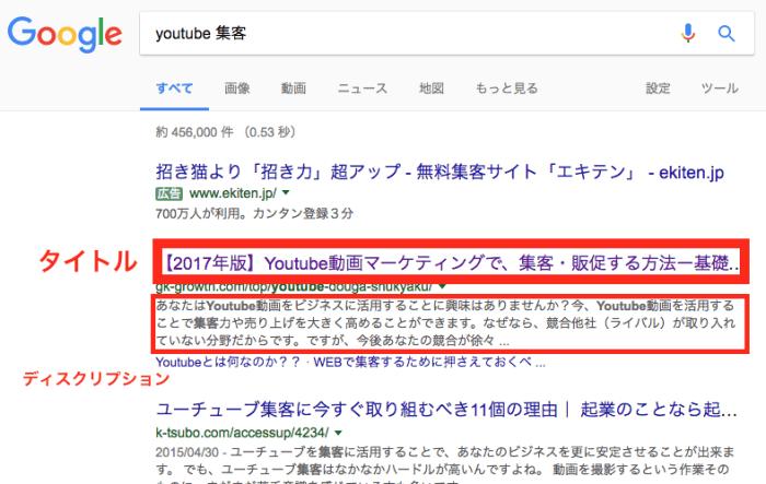 タイトル、メタディスクリプションを検索結果で表示