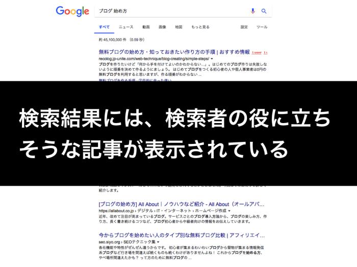 検索結果には、検索者の役に立ちそうな記事が表示されている