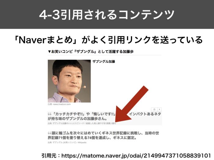 「Naverまとめ」がよく引用リンクを送っている