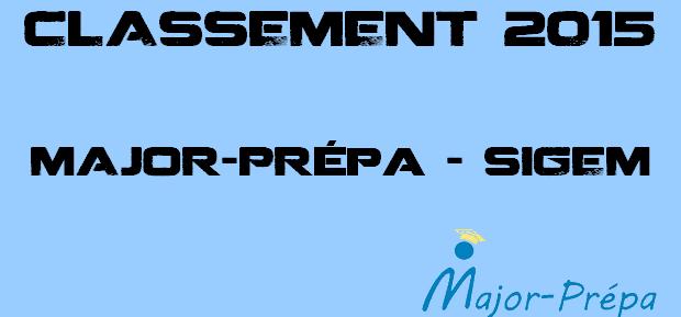 Classement MAJOR-PRÉPA SIGEM 2015