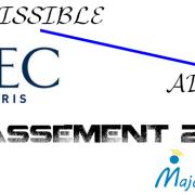 Classement du taux de conversion des admissibles HEC 2015