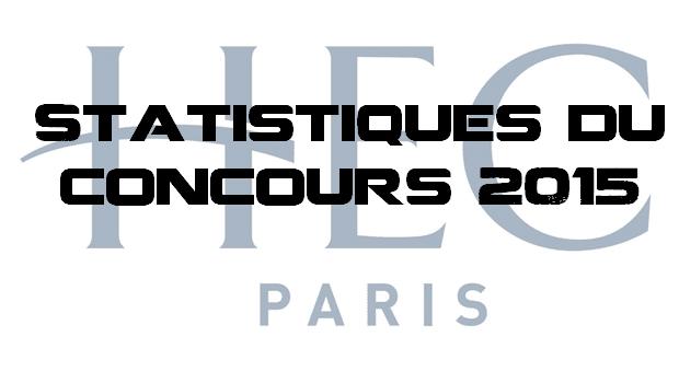 Statistiques du concours HEC 2015