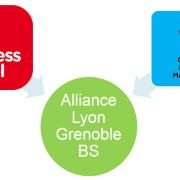 Grenoble EM et emlyon bs : première étape d'une fusion ?