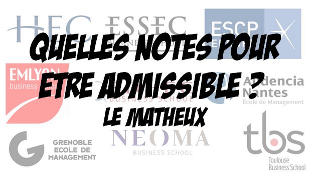 Quelles notes pour être admissible à… Le Matheux (2018)