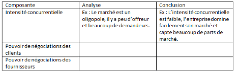 Le Diagnostic Externe Et Interne Management Hec Major Prepa