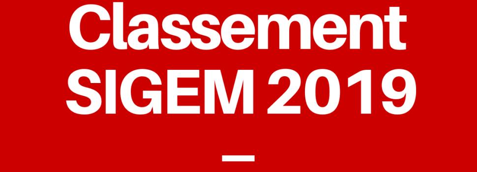 Classement SIGEM 2019