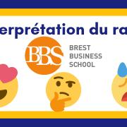 Interpréter son rang Brest BS 2021