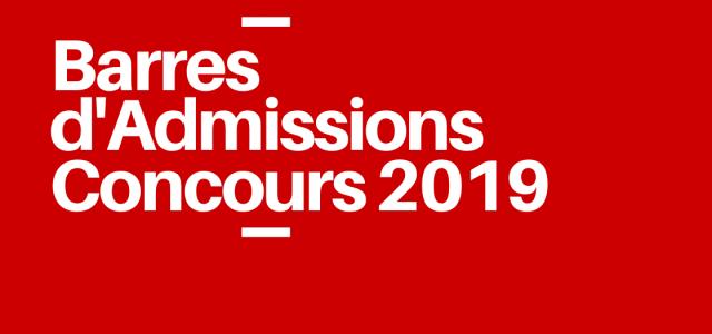 Barres d'admissions BCE et Ecricome 2019