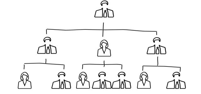 Les structures organisationnelles à connaître pour réussir en management ECT