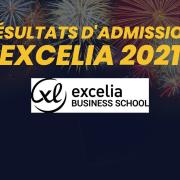 Résultats d'admission Excelia 2021 (La Rochelle Business School)