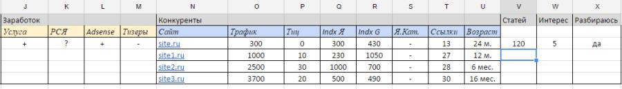 Таблица ниш 2