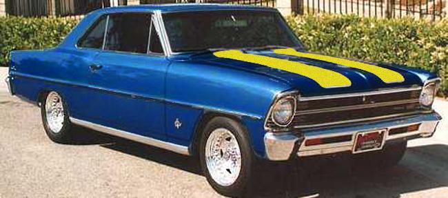 Nova Chevrolet