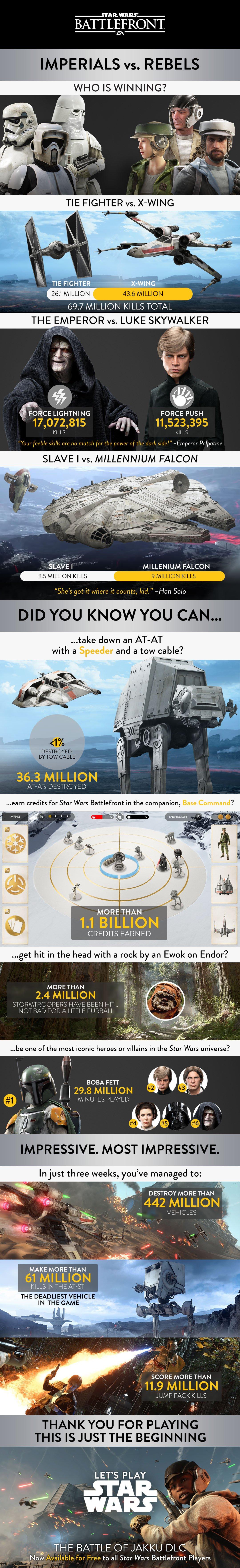star-wars-battlefront-infopgrahic
