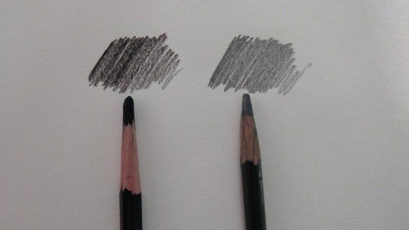 ความแตกต่างของดินสอที่ใช้วาดภาพลายเส้น ที่มีความด้าน และความมันเงาที่แตกต่างกัน