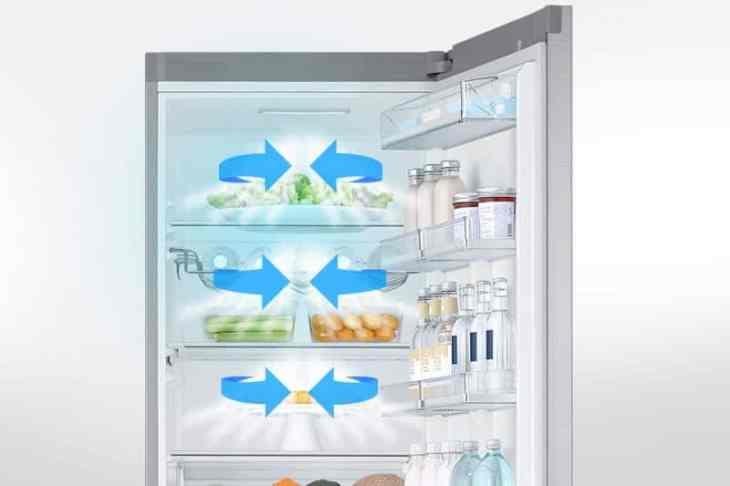 Какой холодильник выбрать — виды холодильников и их предназначение