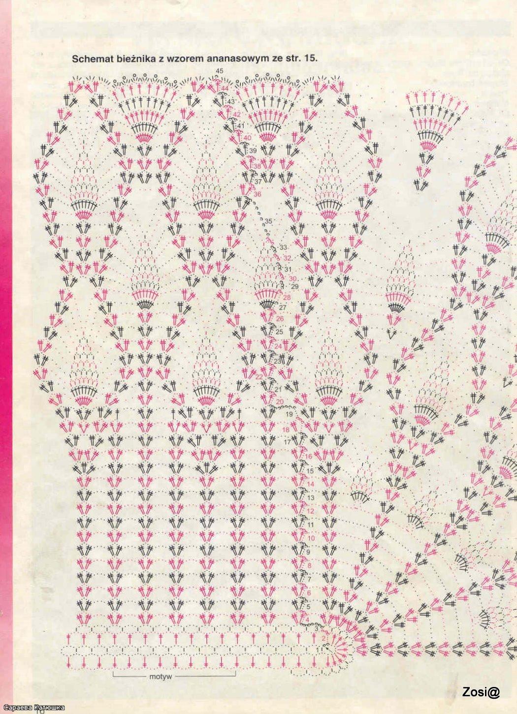 diagram crochet coaster solar energy how does it work tablecloth diagrams entity relation