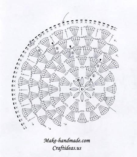 diagram crochet coaster sony xplod cdx gt310 wiring bright stool cover and rug | make handmade, crochet, craft