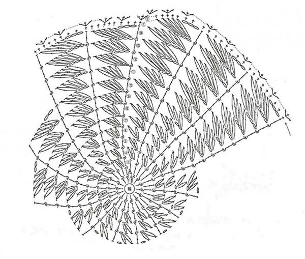 40 chart móc mũ hè và đông kiểu ren cho sợi dù ~ Craft