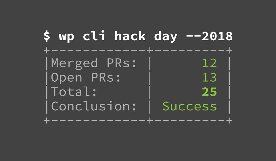 WP-CLI Hack Day Results – WP-CLI — WordPress