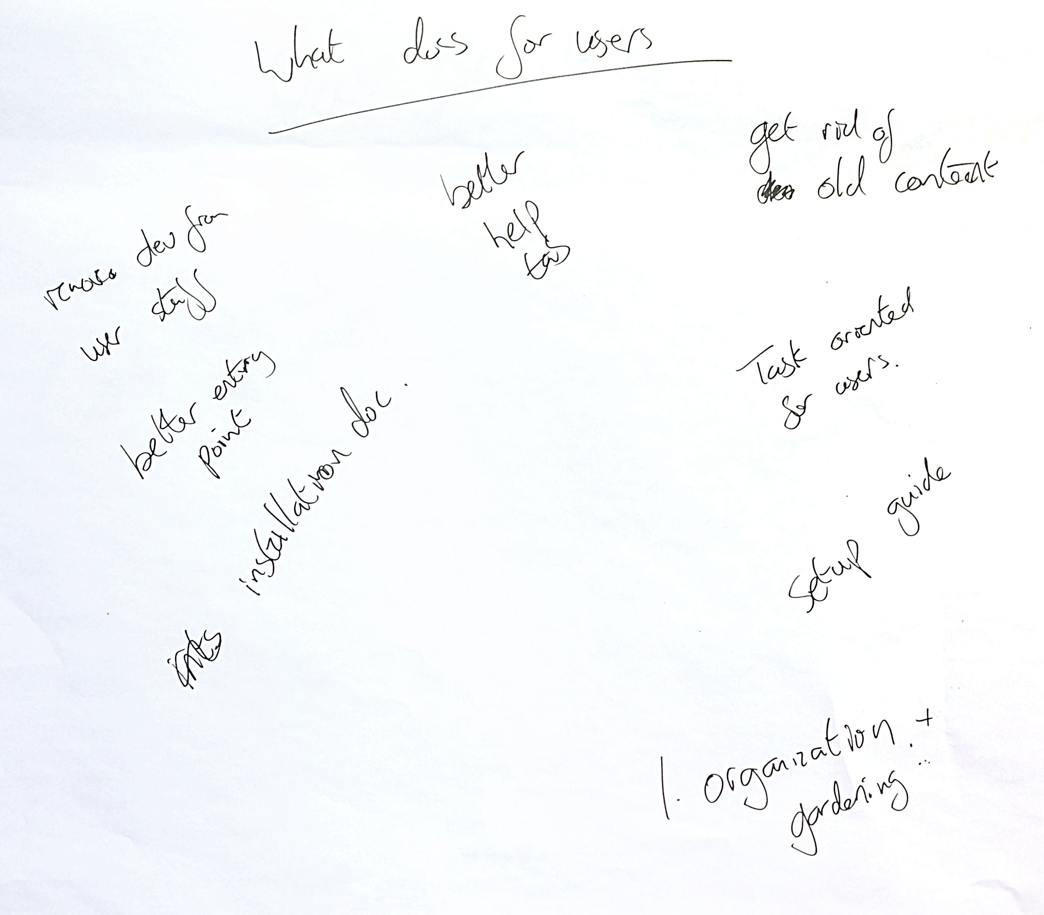 Docs Sprint Results and Roadmap