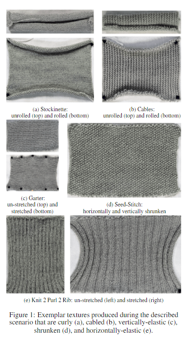 Picture showing Stockinette, Cables, Seed stitch and Ribbing