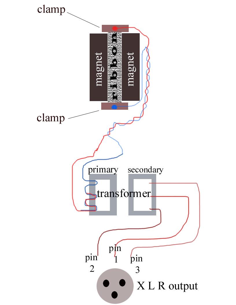 medium resolution of ribbon microphone wiring diagram wiring diagram name ribbon microphone wiring diagram