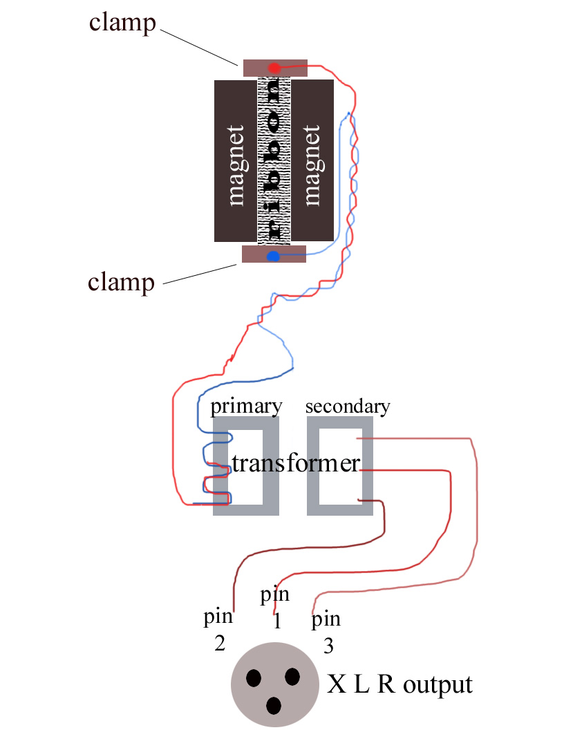 hight resolution of how i did it 2 simple microphone circuit diagram ribbon microphone wiring diagram