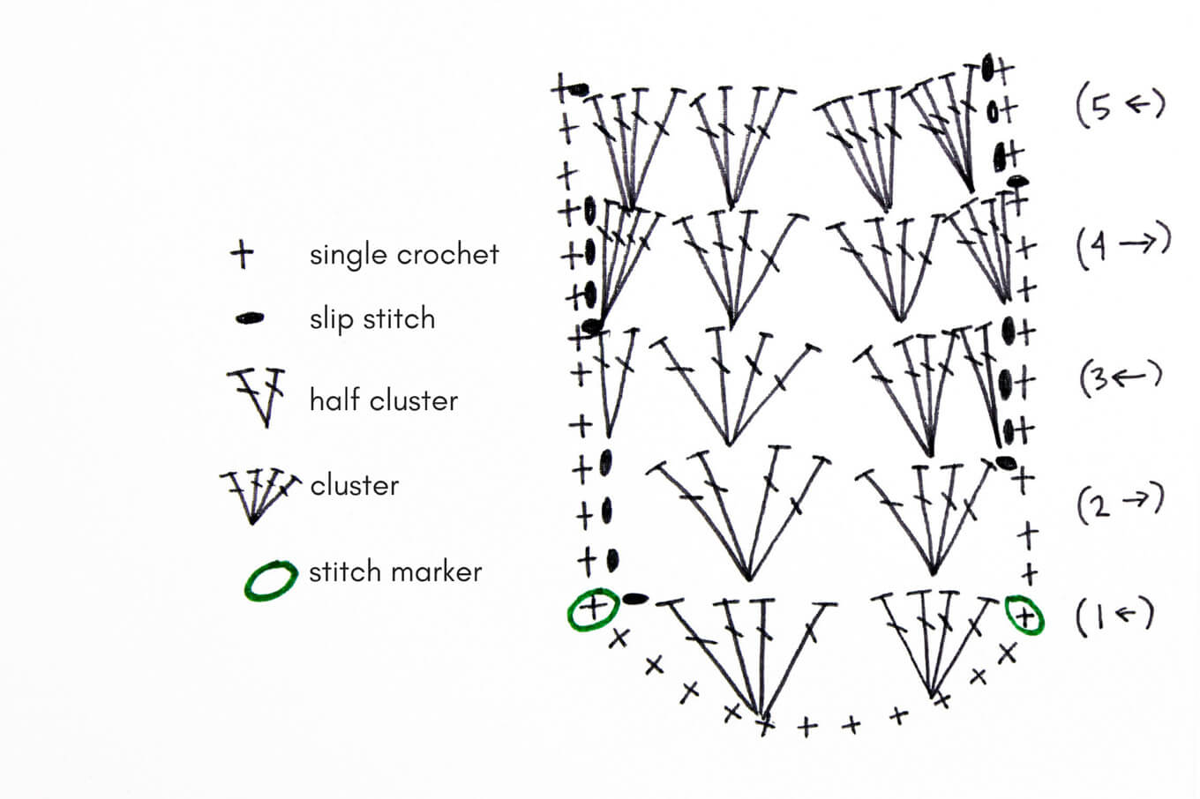 Crochet Slippers With Flip Flop Soles Free Pattern