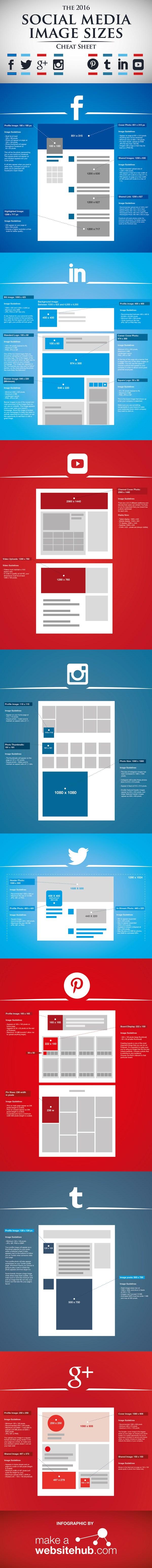 2016 Social Media Image Sizes Cheat Sheet