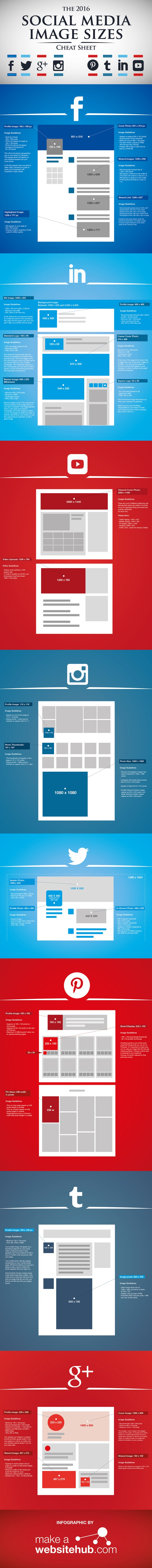 Social Media Image Sizes for All Networks [Infographic]