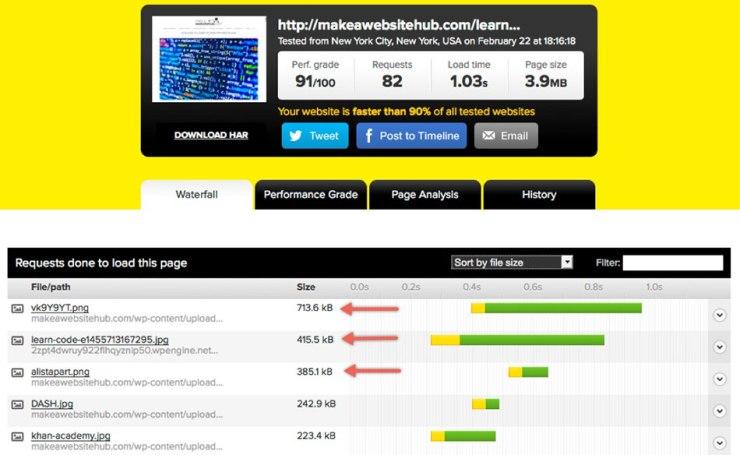 WordPress Pingdom Sonuçlarını Hızlandırın