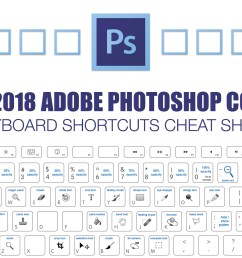 one of adobe photoshop s strengths is that it makes extensive use of keyboard shortcuts but there are so many that it s difficult to remember them all  [ 1962 x 1346 Pixel ]