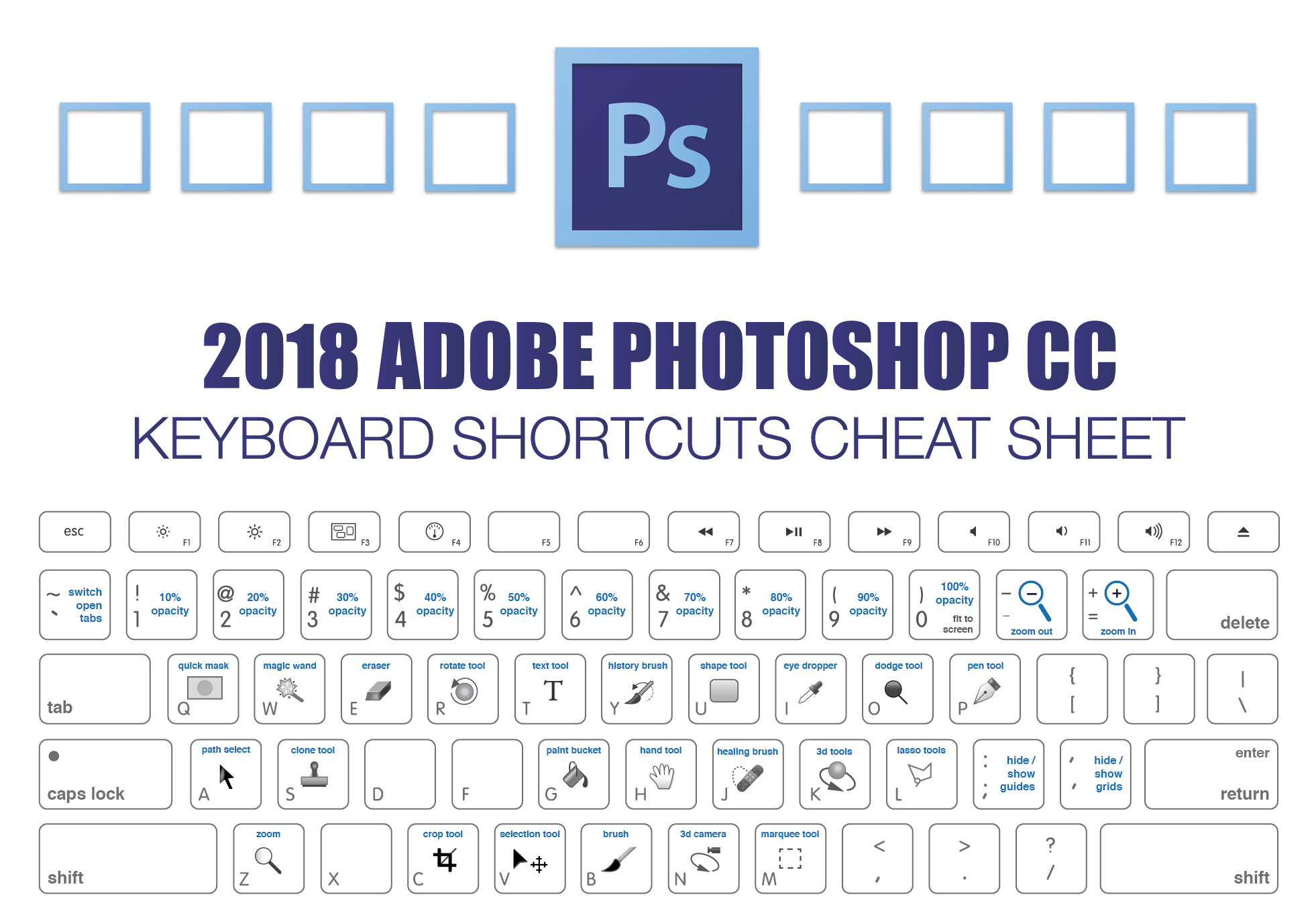 hight resolution of one of adobe photoshop s strengths is that it makes extensive use of keyboard shortcuts but there are so many that it s difficult to remember them all