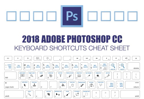 small resolution of one of adobe photoshop s strengths is that it makes extensive use of keyboard shortcuts but there are so many that it s difficult to remember them all