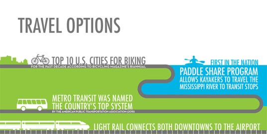 Make-It-MSP_Infographics_Travel-Options