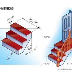 stair dimensions [ 1024 x 793 Pixel ]