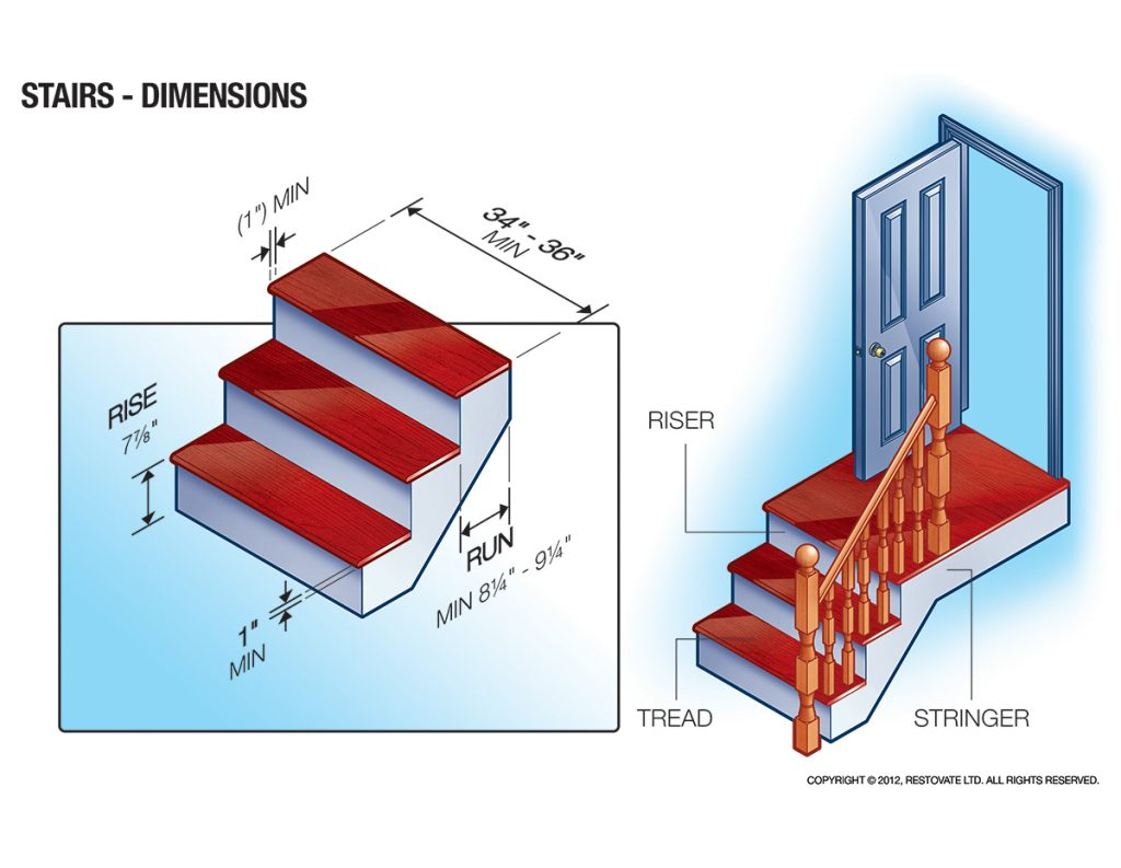 hight resolution of stair dimensions