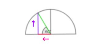 yc-220の三角関数の合成の図