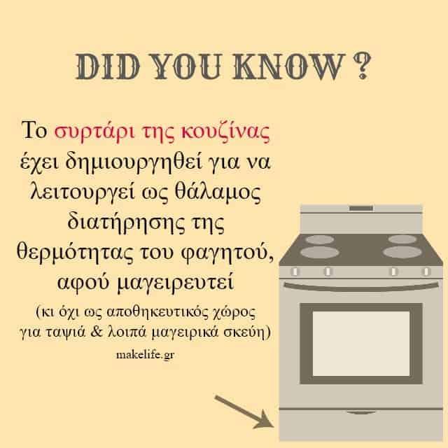 Το συρτάρι της Κουζίνας