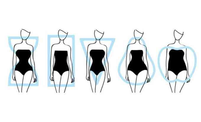 body types - Πώς μπορούμε να κάνουμε έξυπνες ενδυματολογικές επιλογές και αγορές;
