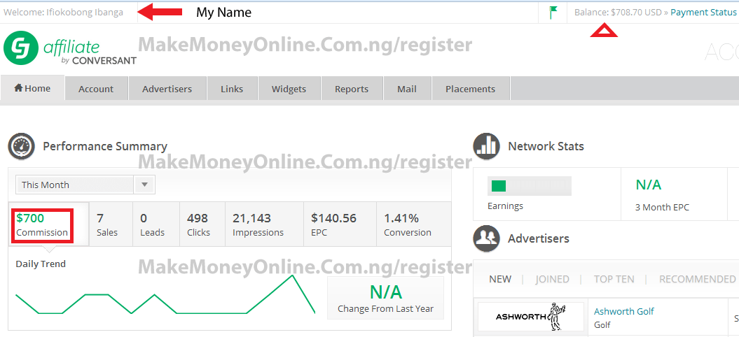 How to Make Money Online in Nigeria 2018 with 30 Examples