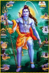Shiv Shankar (4)