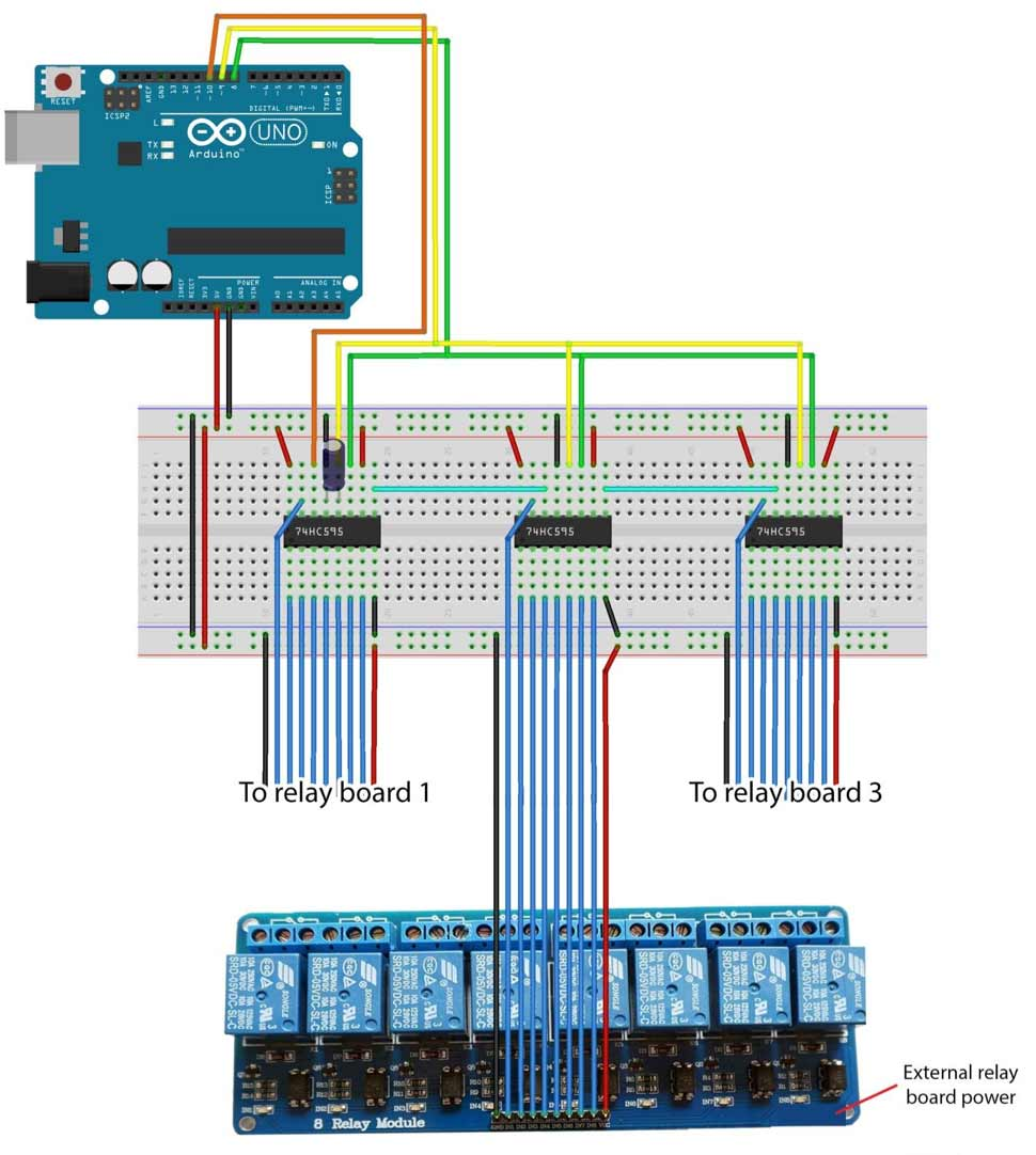 medium resolution of the lights are connected to the relays on the relay boards the three 74hc595s are used to control the relays three bytes are used to store the light