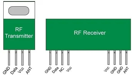 rf transmitter and receiver block diagram bell satellite wiring how to make your own remote controlled car pcb maker pro using the combination of different states two switches you can control direction motion if both are off