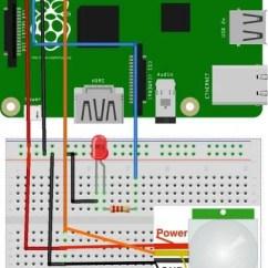 Raspberry Pi 3 Model B Wiring Diagram 2001 Dodge Dakota Transmission How To Interface A Pir Motion Sensor With Gpio Connection