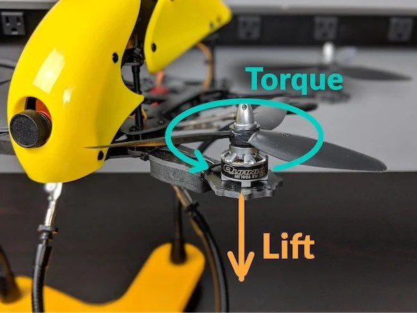 What is Torque and Why Does it Matter? | Custom | Maker Pro
